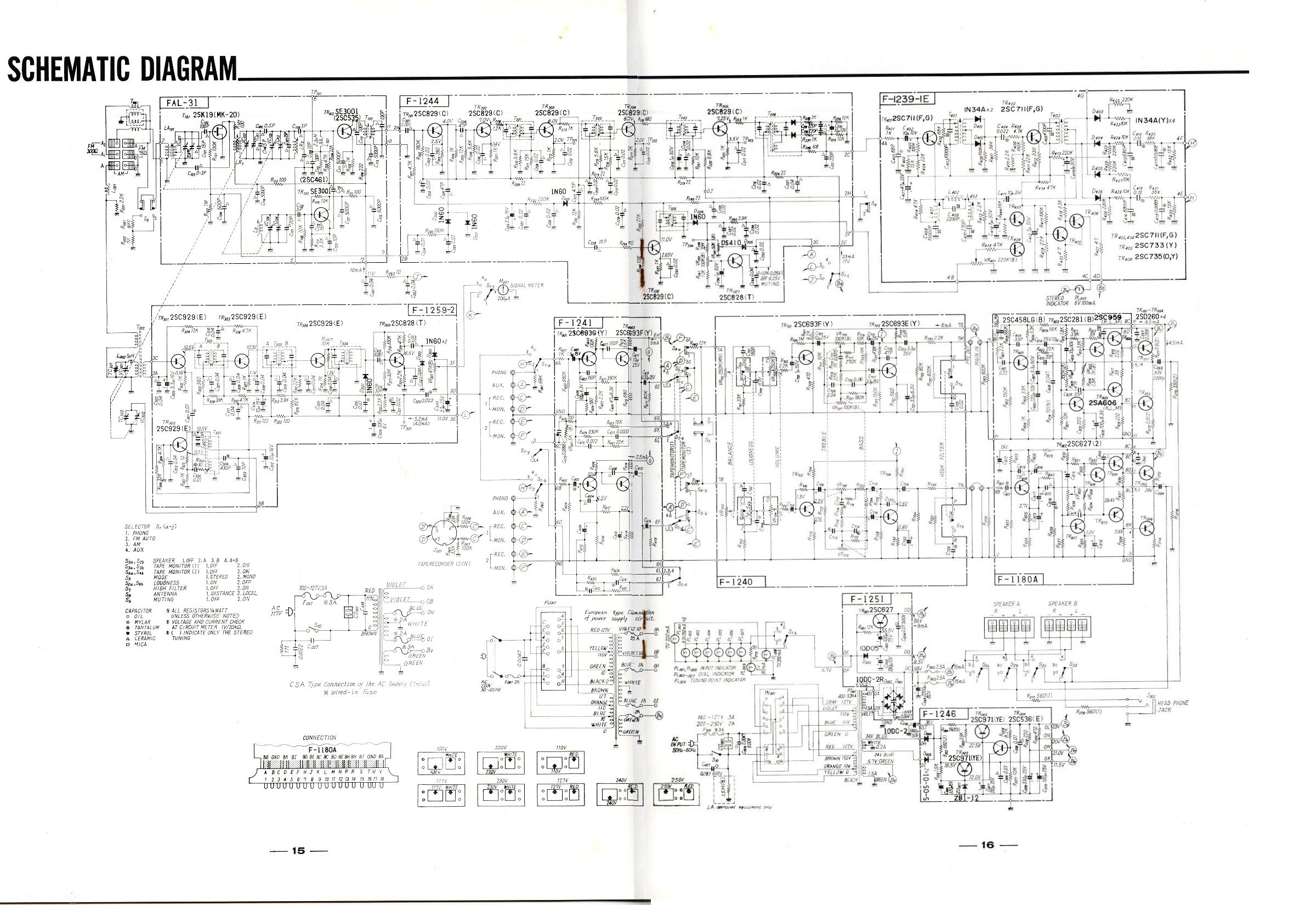 Jvc Ax 40 Service Manual Wiring Library Simple Comfort 2200 Thermostat Diagram Sansui 100x Power Amplifier Tuner Schematic